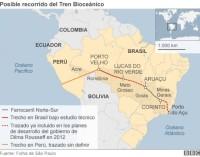 El polémico tren Atlántico-Pacífico que China quiere construir en Sudamérica