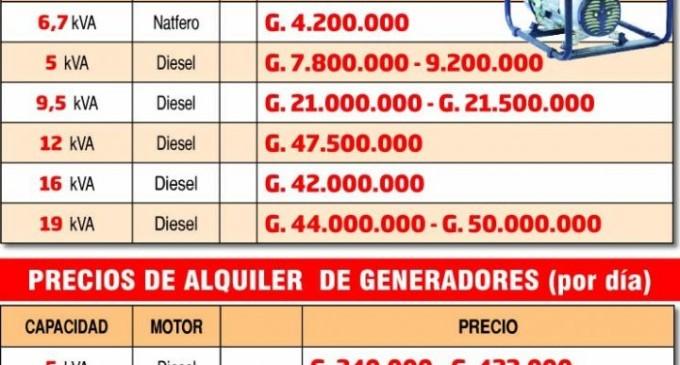 Los generadores eléctricos para el hogar cuestan desde G. 4.200.000