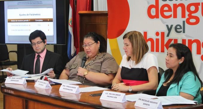 Salud confirmó los primeros casos de Dengue en Paraguarí e Itapúa