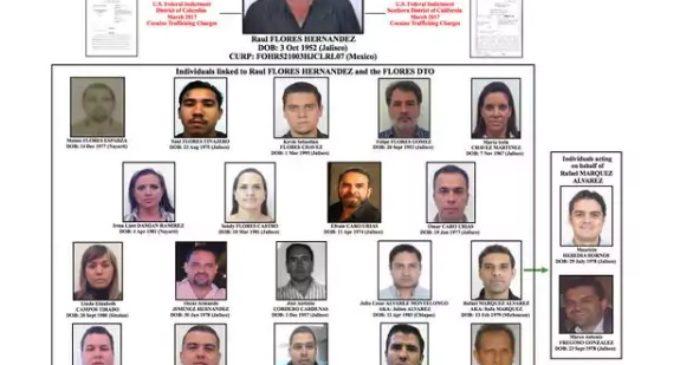Efecto Rafa Márquez: diputados, deportistas y reinas de belleza también están bajo la lupa de EEUU