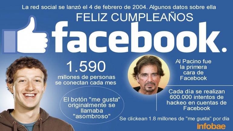 """Facebook festeja 12 años con el """"Día de los amigos"""""""