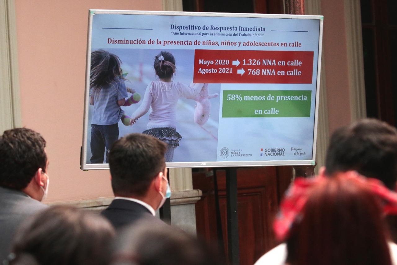 El Ministerio de la Niñez y la Adolescencia presentó informe sobre situación de niñas, niños y adolescentes en calle
